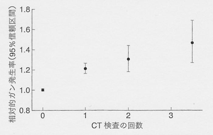 SCN_0097 オ-ストラリアのCT検査