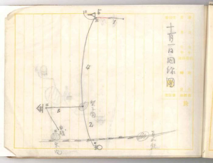 回線図 13