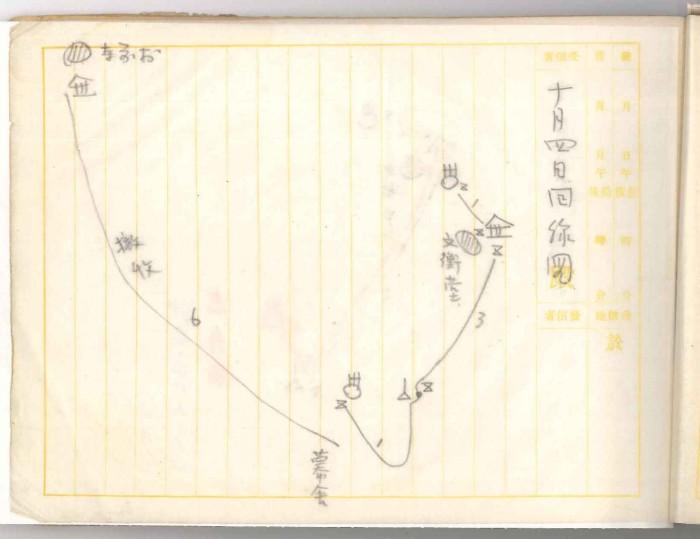 回線図 4