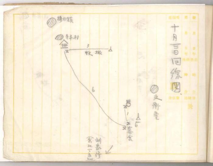 回線図 3