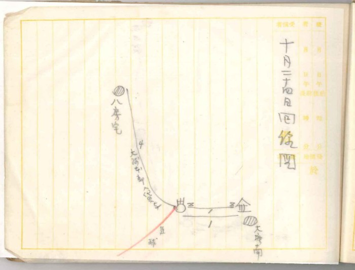 回線図 8