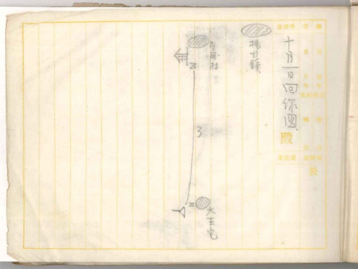 回線図 1