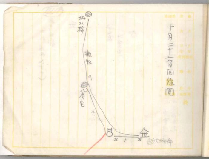 回線図 10