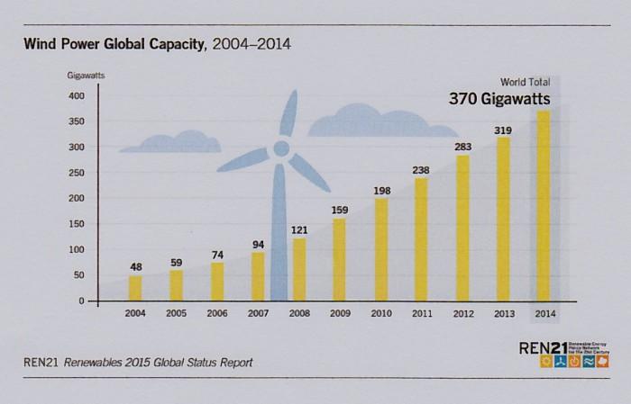 SCN_0094 風力発電 2014