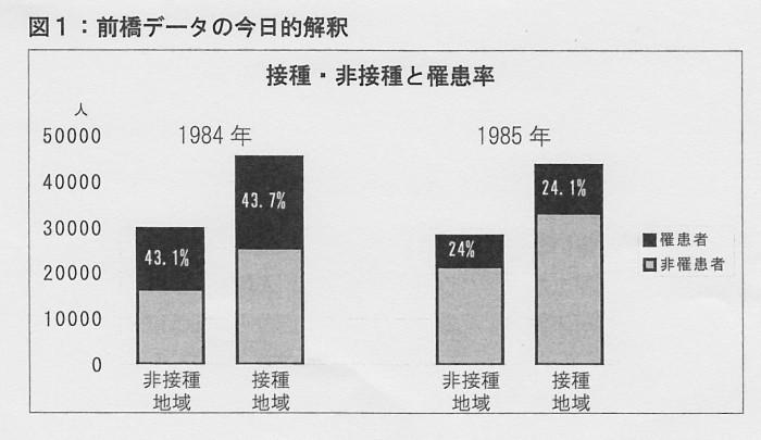 SCN_0094 前橋デ-タ- 罹患率