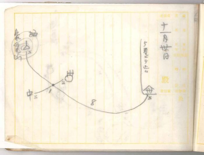 回線図 29
