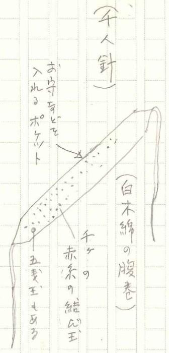 手記にある千人針の図